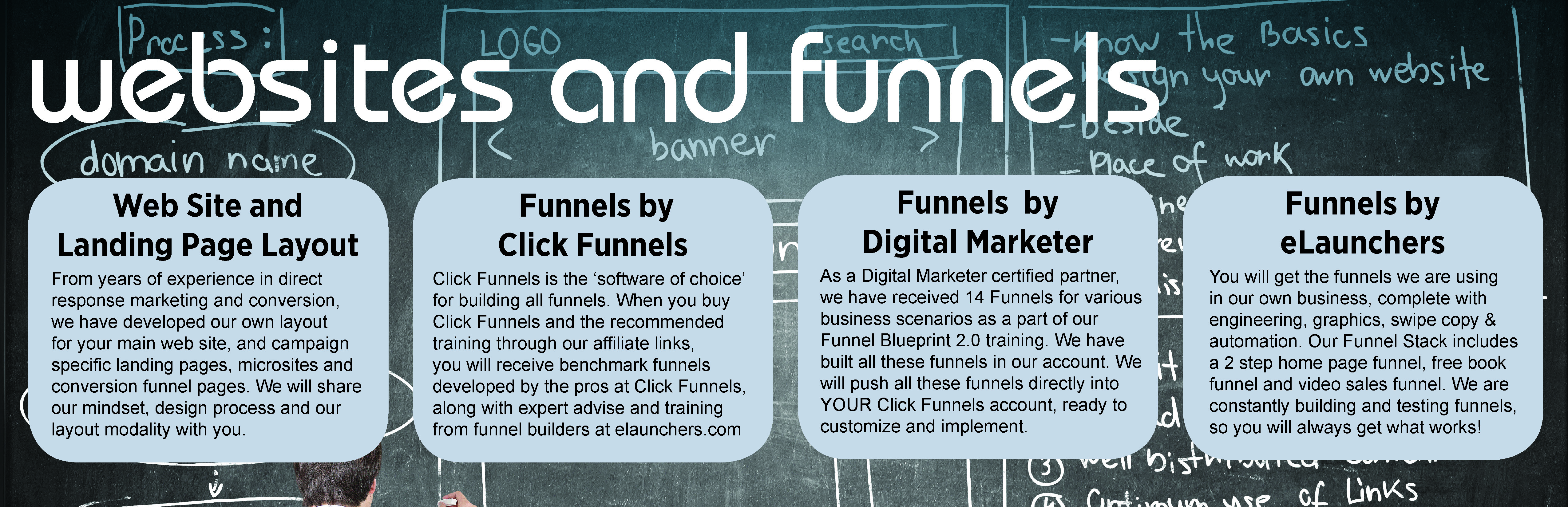 Facts About Clickfunnels Testimonials Uncovered